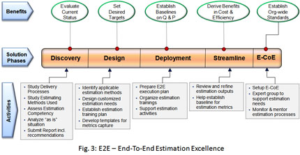 end-to-end-estimation (1)